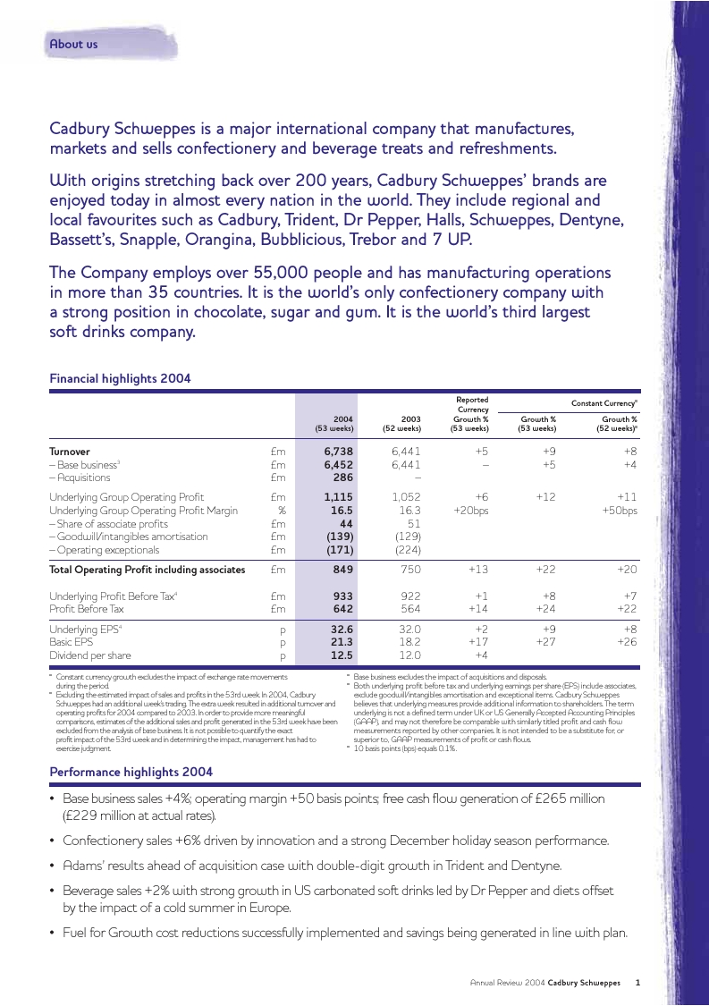 CADBURY SCHWEPPES PUBLIC LTD CO (Form: 6-K, Received: 04/11/2005