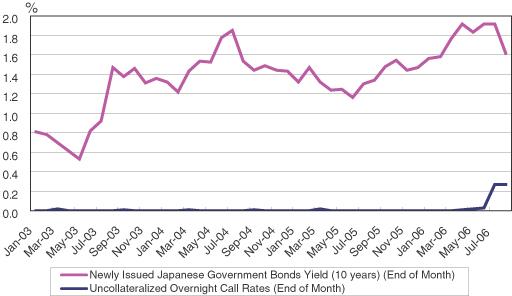 bank of tokyo   mitsubishi ufj  ltd  form  20 f  received  09 28 2006