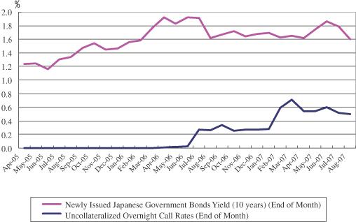bank of tokyo   mitsubishi ufj  ltd  form  20 f  received  09 21 2007