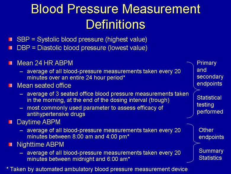 Blood Pressure Measurement Blood Pressure Measurement Definitions
