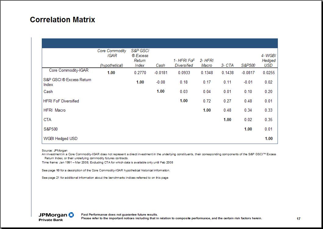 msci singapore index futures contracts