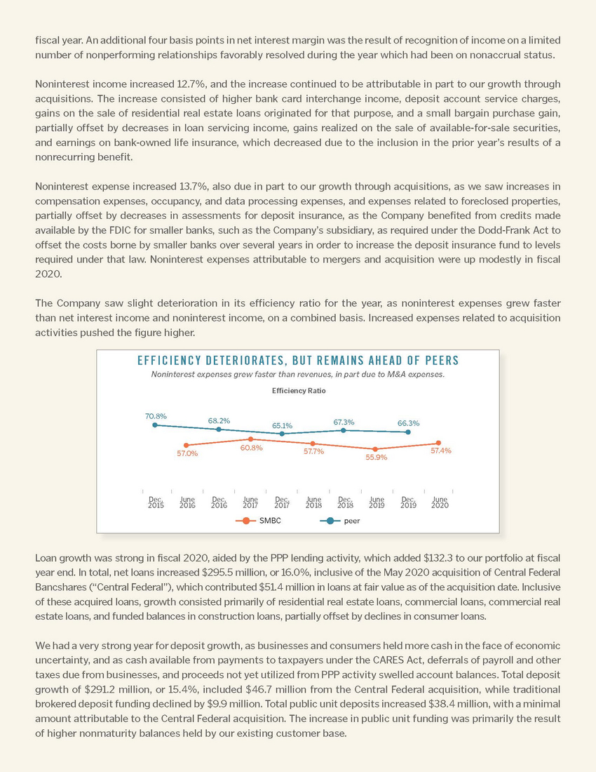 311393_2020 ANNUAL REPORT WRAP SHAREHOLDER LETTER - PRINT VERSION_PAGE_04.JPG