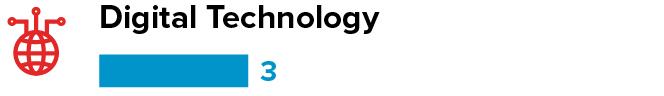 BARCHART_DIGITALTECHNOLOGY1A.JPG