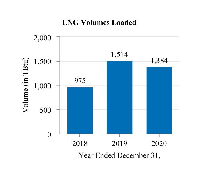 LNG-20201231_G7.JPG
